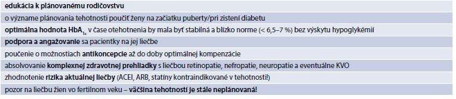 Tab. 7.2 | Predkoncepčná starostlivosť a opatrenia u žien s preexistujúcim diabetom