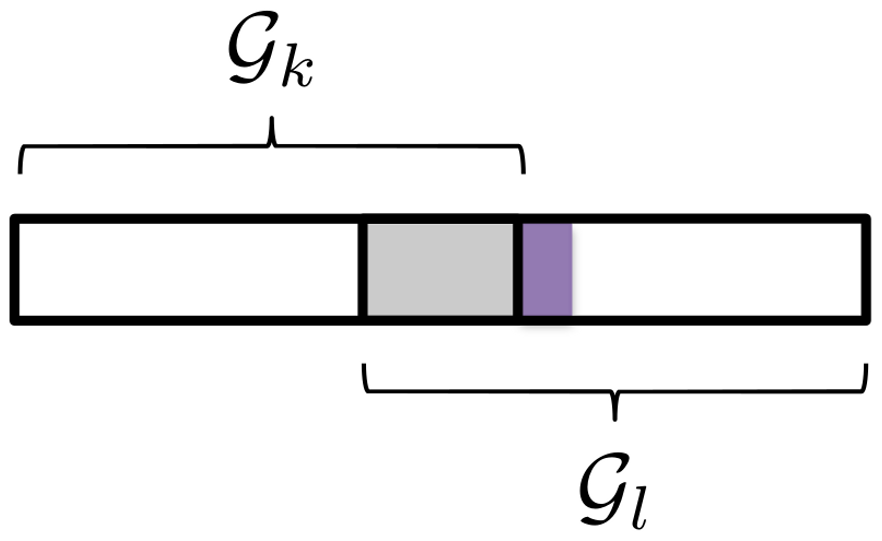 Two pathways with partially overlapping causal SNPs.