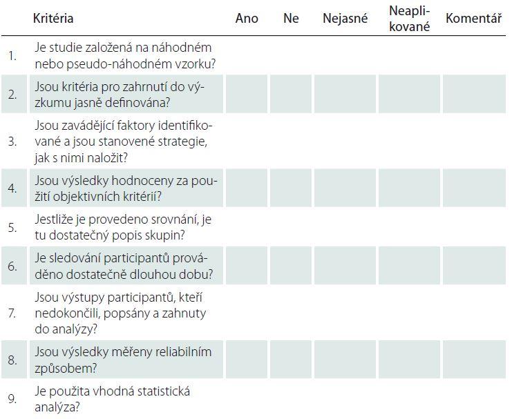 Standardizovaný nástroj JBI-MAStARI pro kritické hodnocení metodologické kvality deskriptivních studií [1,17].