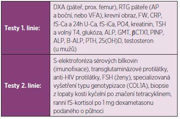 Diferenciálně diagnostické testy.