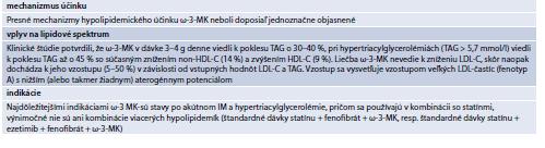 Tab. 15.33   Základné informácie o ω-3-mastných kyselinách