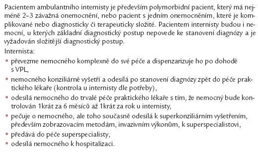Příloha 1. Pacient v péči ambulantního internisty.