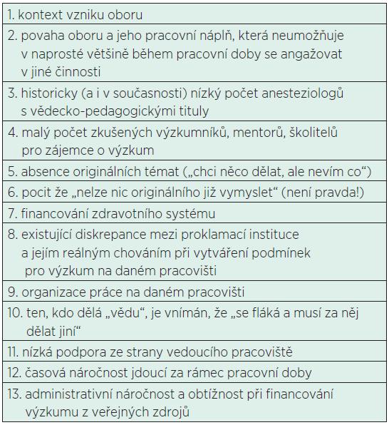 Hlavní příčiny stávající situace ve výzkumu v oboru AIM