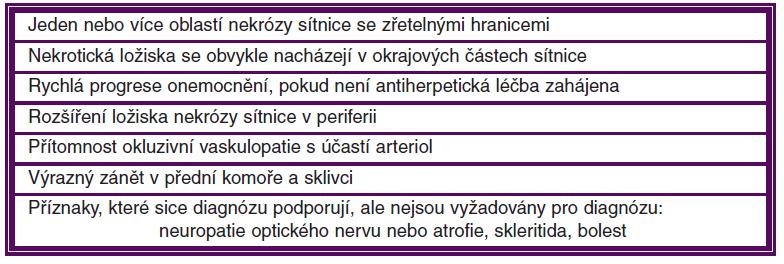 Standardní diagnostická kritéria pro syndrom akutní retinální nekrózy (podle Výkonného výboru Americké Uveální Společnosti)