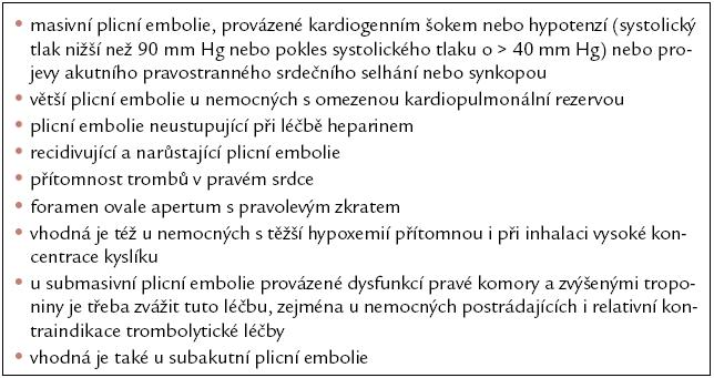 Indikace trombolytické léčby akutní plicní embolie.