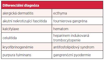 Diferenciální diagnóza warfarinové nekrózy