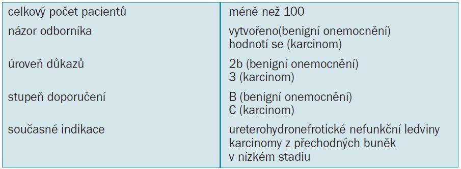Tab. 3.9. Nefroureterektomie: doporučení.