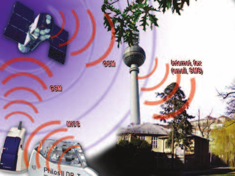 Princip přenosu dat u systému Biotronik Home Monitoring<sup>TM</sup>.