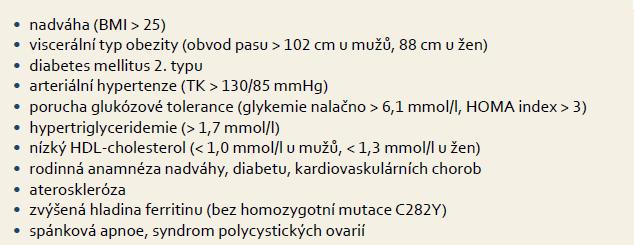 Metabolické rizikové faktory. Tab. 2. Metabolic risk factors.