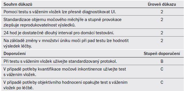 Souhrn důkazů a doporučení k části 3.7.