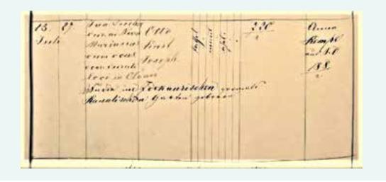 Zápis narození a křtu Otto Kahlera mladšího (1878) – levá strana