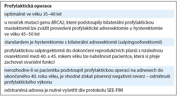 Profylaktická operace u nosiček <em>BRCA1/2</em> mutací.