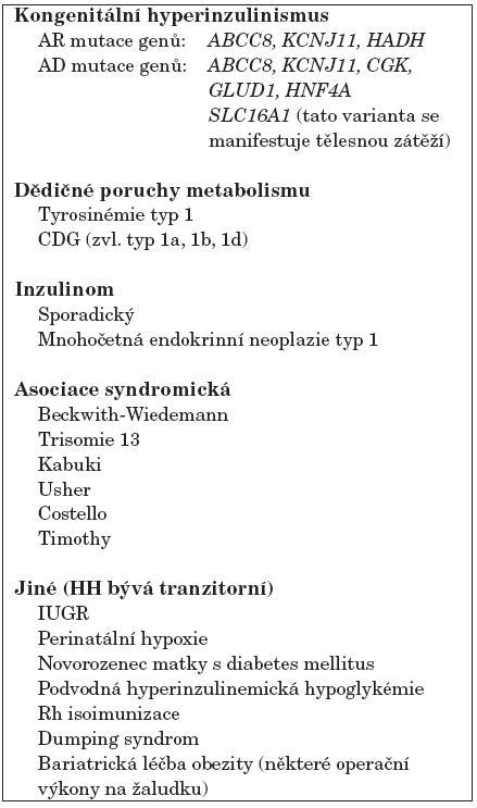 Hyperinzulinemická hypoglykémie – některé příklady.
