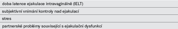 Společné faktory různých definic ED.