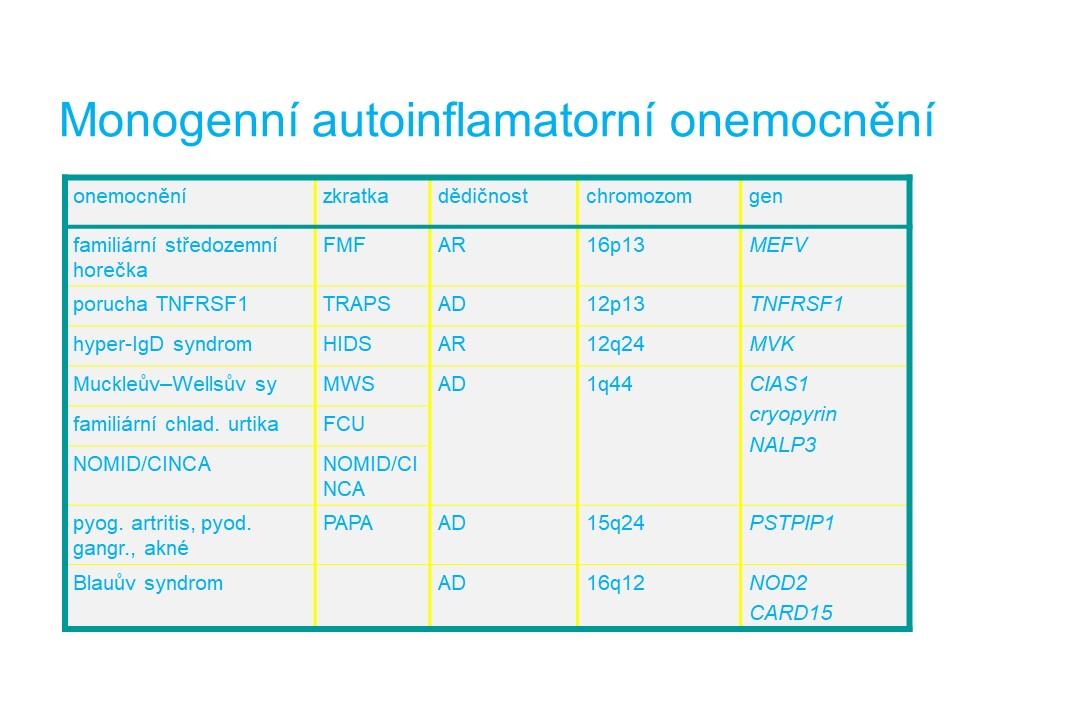 Imunodeficience - 26