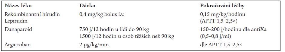 Tab. Léčba hirudinem a danaparoidem u nemocných s HIT (dle Hirshe) [3].