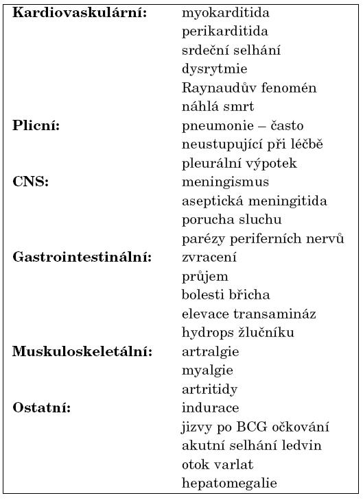 Další možné klinické projevy Kawasakiho choroby.