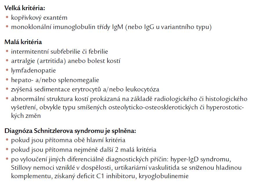 Diagnostická kritéria Schnitzlerova syndromu [12].