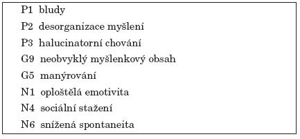 Definice symptomatické remise u schizofrenie podle posuzovací stupnice PANSS. Intenzita těchto symptomů musí být menší nebo rovna 3 na sedmibodové škále po dobu minimálně 6 měsíců.