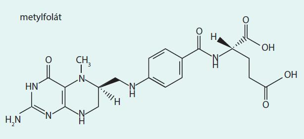 Metylfolát