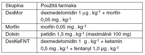 Seznam skupin podle použité premedikace