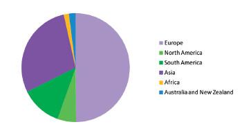 Abstrakta podle regionů