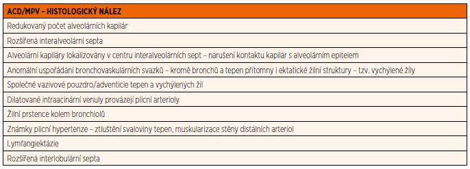 ACD/MPV – histologický nález [4].