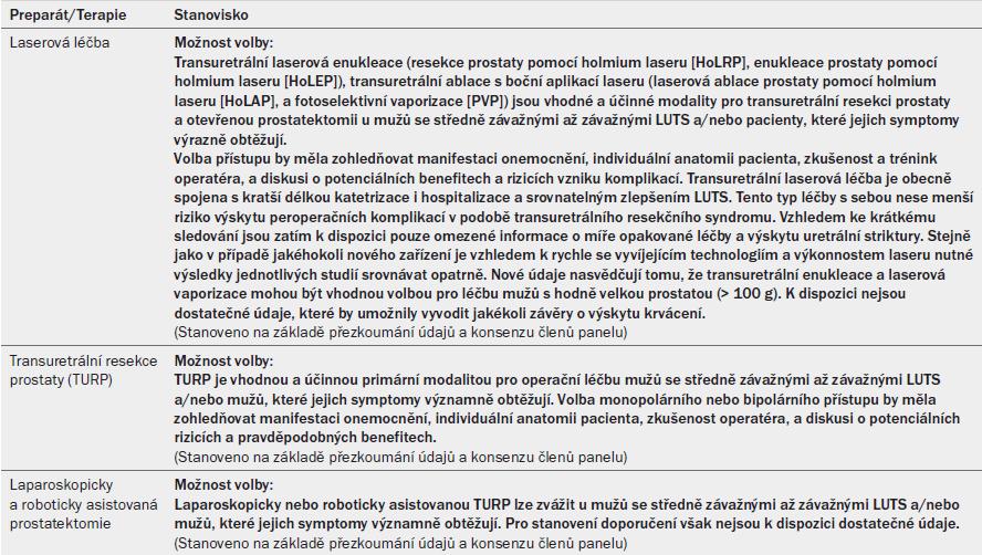 Tabulka 3.1. Nová a aktualizovaná stanoviska (Guidelines 2010).