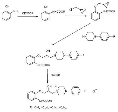 Schéma syntézy látek