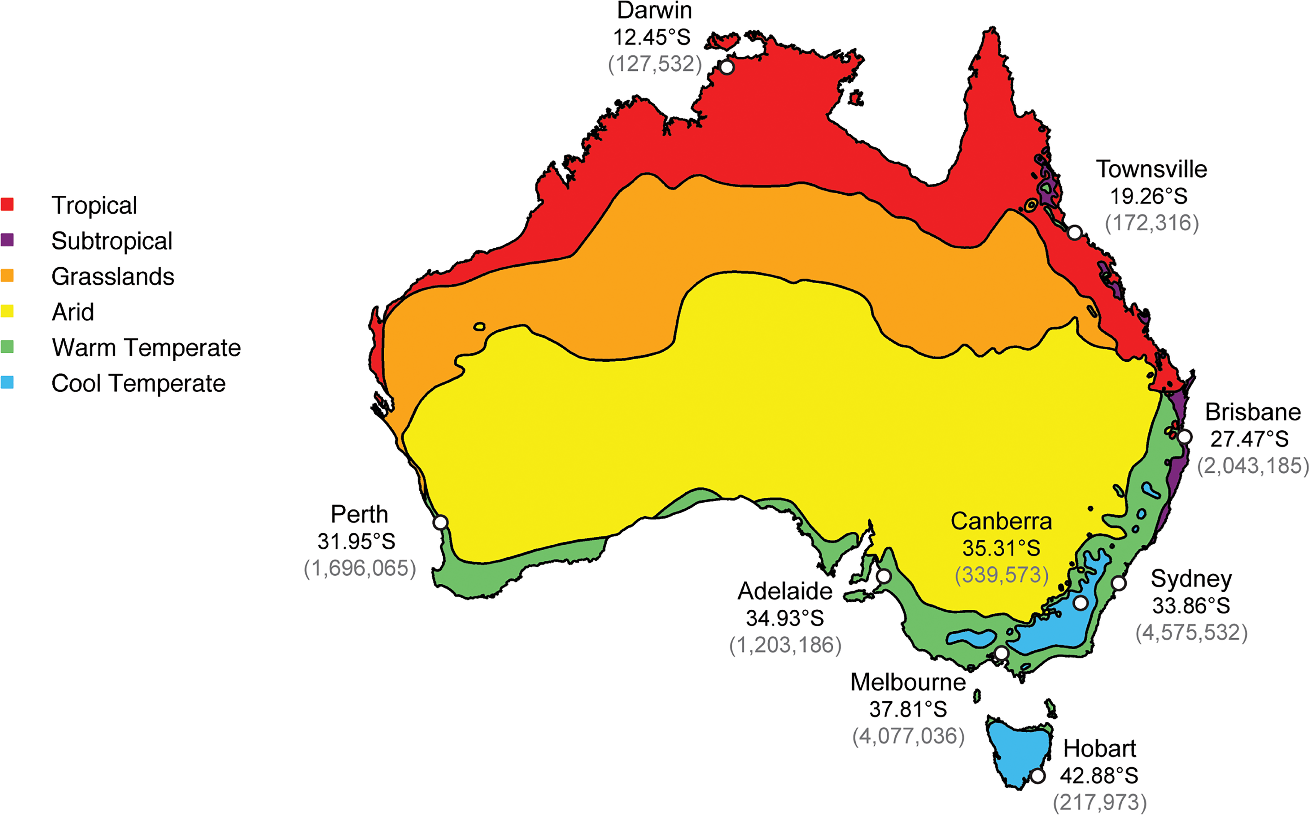 Climate zones and the location of the most populous cities within Australia.