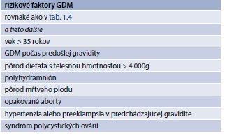 Tab. 1.5 | Kritériá na vyšetrenie gestačného diabetu u asymptomatických tehotných žien