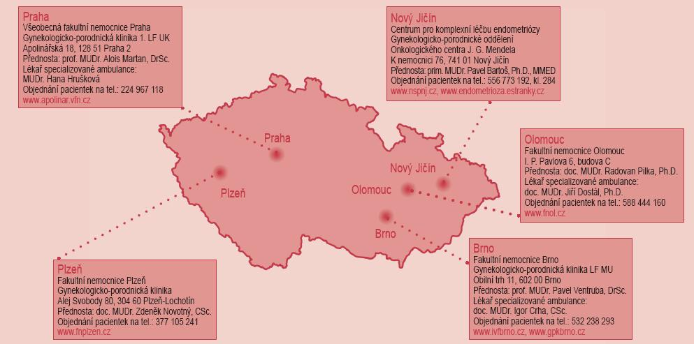 Přehled Center pro léčbu endometriózy v České republice.