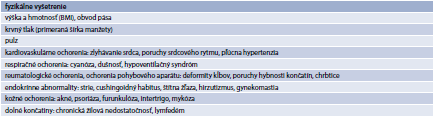 Tab. 17.6 | Sumarizácia fyzikálneho vyšetrenia pacienta s nadhmotnosťou/obezitou
