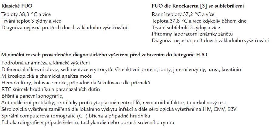 Kritéria horečky nejasného původu (fever of unknown origin – FUO) [3], která jsou indikací k dalšímu vyšetřování.