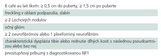 Základné klinické diagnostické kritéria pre NF1 podľa NIH [3].