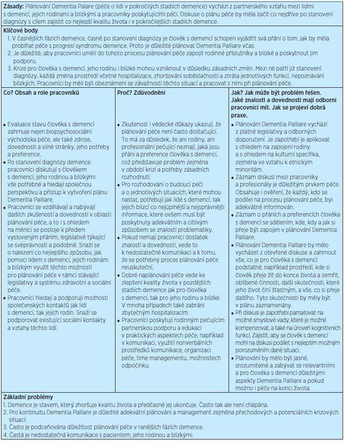 Část 2: Plán Dementia Palliare