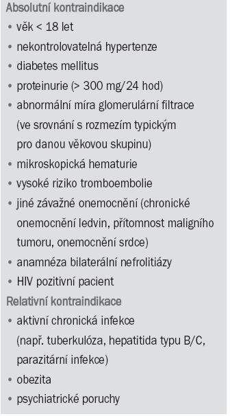 Vylučovací kritéria pro žijící dárce.