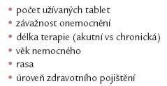 Rizikové faktory, které ovlivňují adherenci k léčbě.