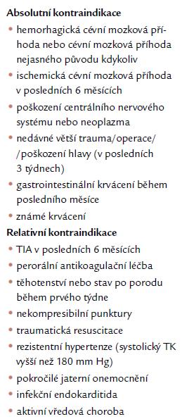 Kontraindikace trombolytické léčby plicní embolie podle směrnic Evropské kardiologické společnosti 2008 [1].