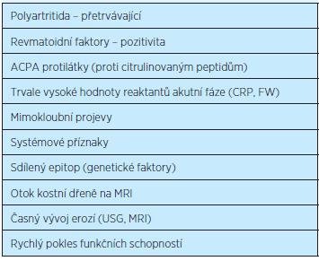 Negativní prognostické ukazatele průběhu RA<sup>(17)</sup>