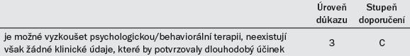 Dop. 4. Doporučení pro psychologickou/behaviorální léčbu PE.
