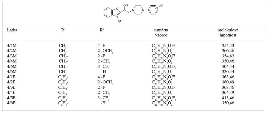2-[4-(4-aryl)piperazin-1-yl]-1-(3-alkylbenzofuran –2-yl) ethan-1-oly ve formě hydrochloridů