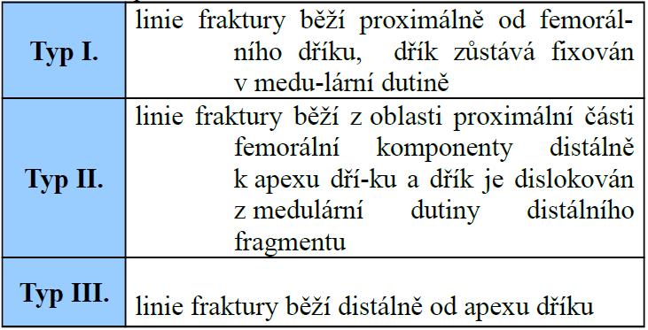 Klasifikace podle Johanssona z roku 1981