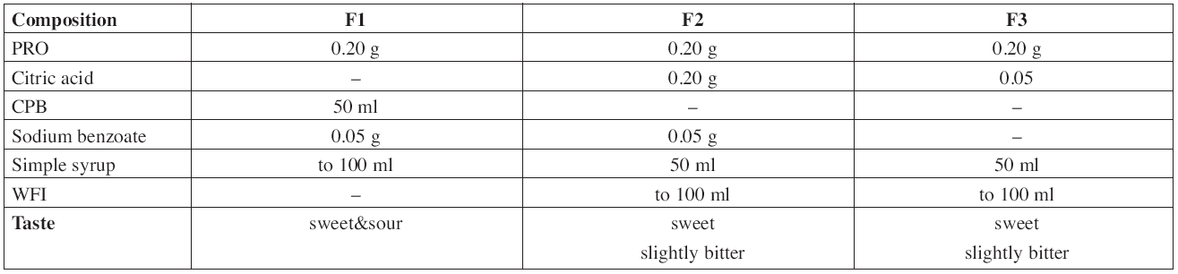 Composition of the evaluated propranolol hydrochloride solutions