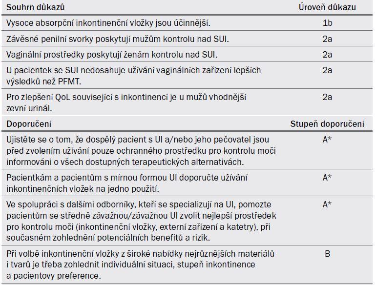 Souhrn důkazů a doporučení k části 4.1.1.4.