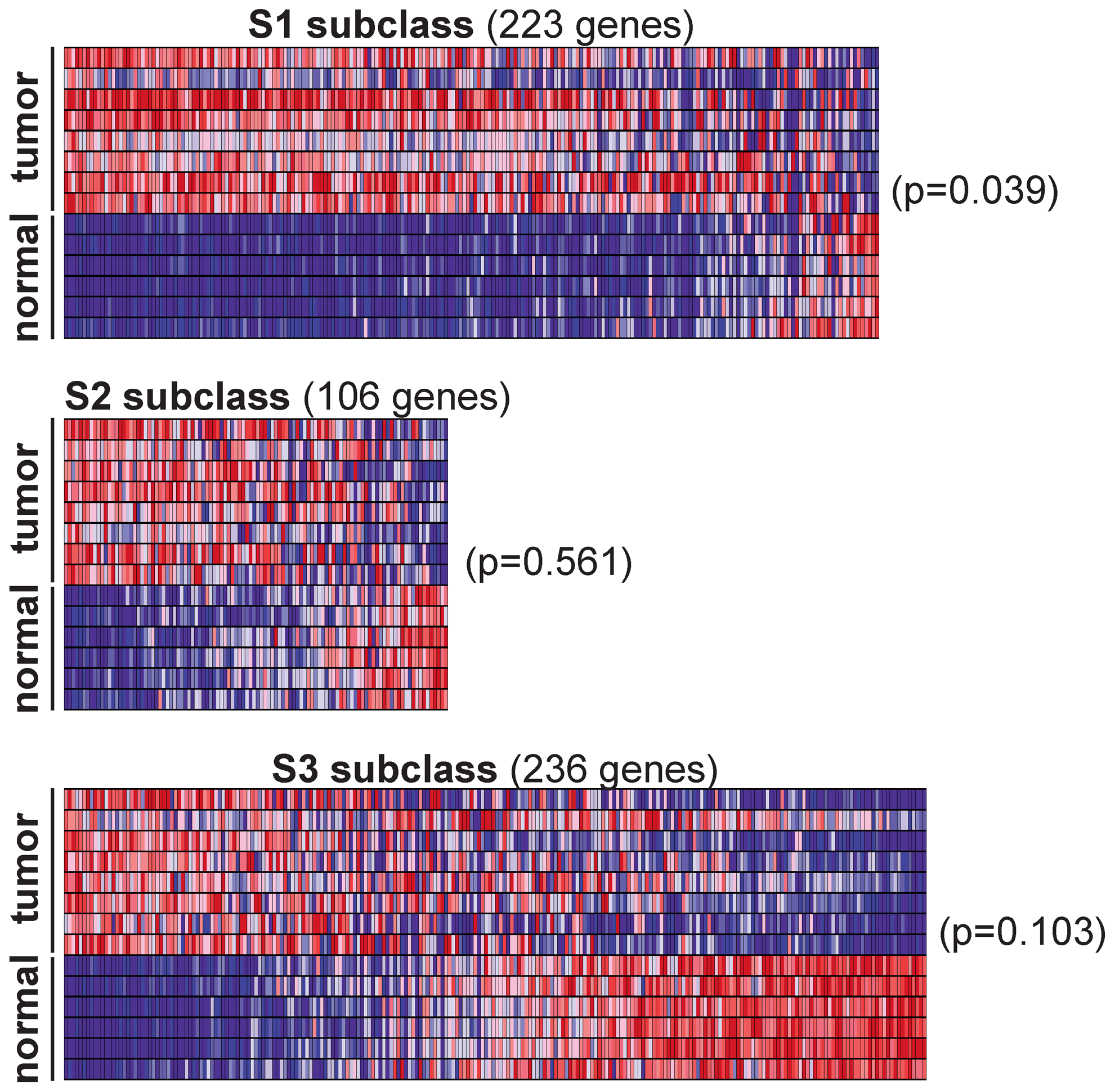 <i>Rtl1</i>-expressing mouse HCCs resemble human S1 subclass.