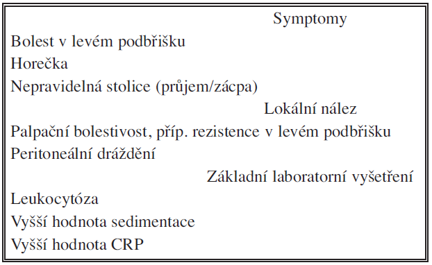 Akutní divertikulitida Tab. 2. Acute diverticulitis