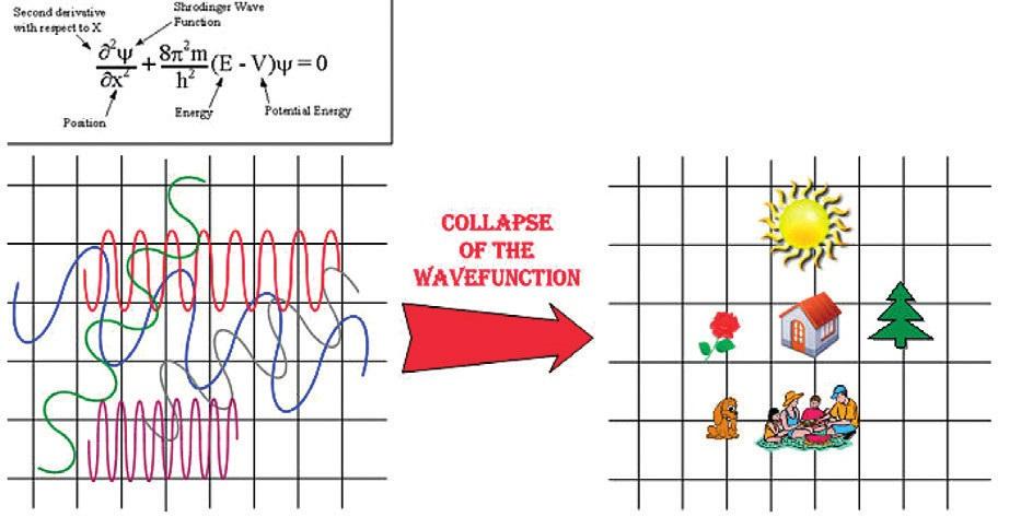 Kolaps vlnovej funkcie (3- so súhlasom autora)
