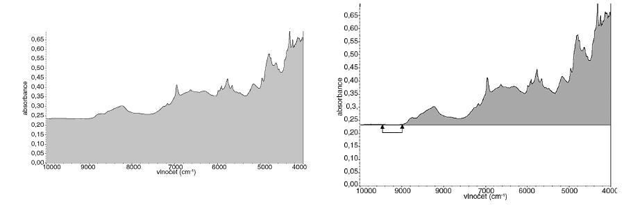 NIR spektrum s vyznačením nekorigované plochy pod spektrem (vlevo), NIR spektrum s vyznačením korigované plochy pod spektrem (vpravo)