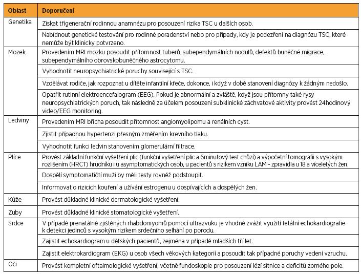 Doporučená klinická péče pro nově diagnostikovanou nebo suspektní TSC